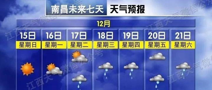 i 天气丨最低3℃!大风+降雨!江西天气马上大反转…