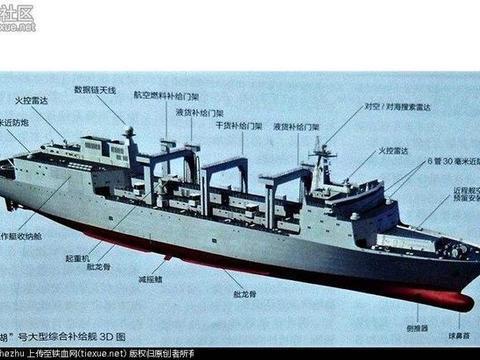 中国海军又开始下饺子,这回的主角不是战斗舰却比战斗舰更重要