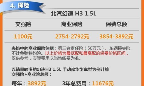 北汽幻速H3多少公里保养一次?看这里就明白了!
