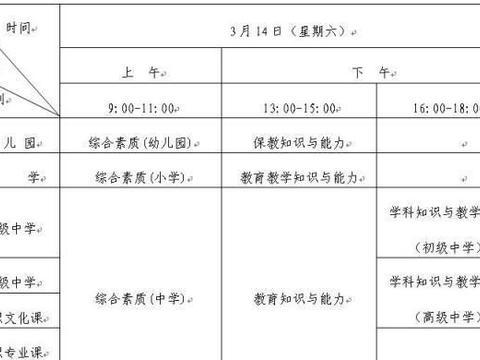 济宁2020年上半年中小学教师资格考试3月14日开考