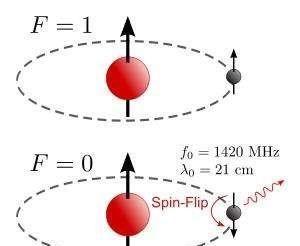 """""""电子自旋""""趣事(10)——爱因斯坦在磁矩与自旋研究方面的贡"""