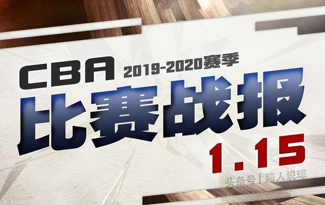「CBA战报」亚当斯两双,赵泰隆19分!青岛115 - 92轻取北京