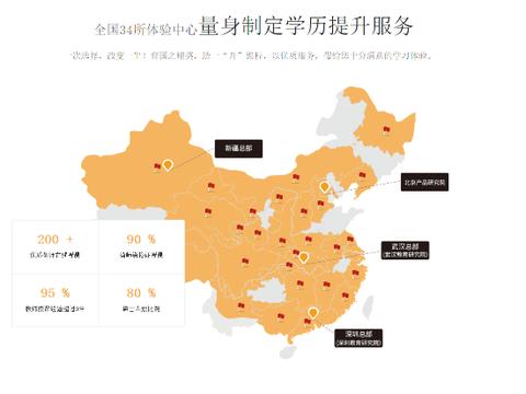 深圳升学教育分校遍布全国,付费自习室?免了