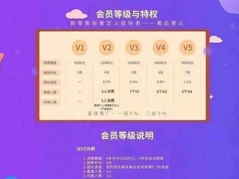 重庆电商奢品惠众被曝跑路:上万人被骗疑涉3300亿云联惠传销骗局