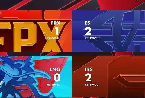 FPX一战打到积分榜垫底,小天打成第二宁,ES和IG并列积分榜首