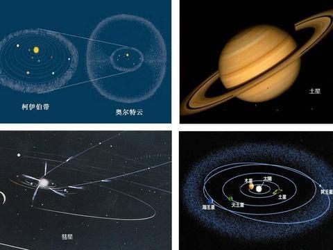 太阳系之外的世界是怎样的?来看看天文学家们是如何解释的