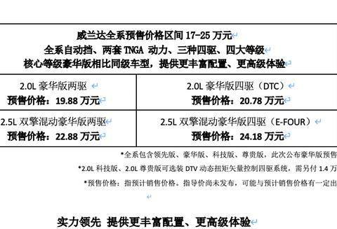预售价格区间17-25万元,广汽丰田威兰达全面接受预订