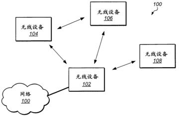 【专利解密】苹果无线通信技术:密集网络中提高VoIP性能