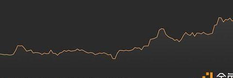 比特币哈希率再创新高 矿工看涨