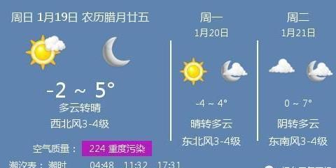 「今日天气」多云转晴,温度 -2 ~ 5℃,西北风3-4级