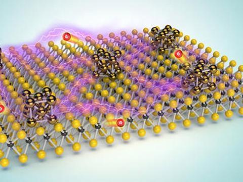 MoS2锂离子电池负极材料研究方面最新进展