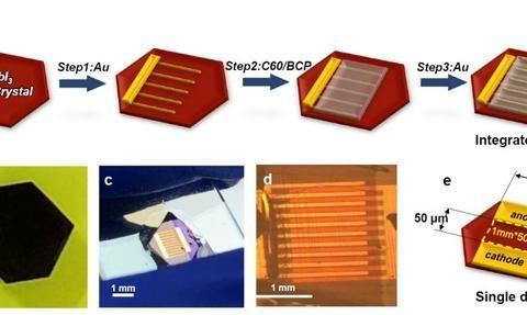 让电荷横行无界的横向单晶钙钛矿电池