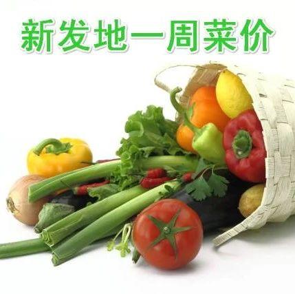 猪肉价格先涨后落,鸡蛋价格下降,蔬菜价格上涨 | 新发地一周菜价