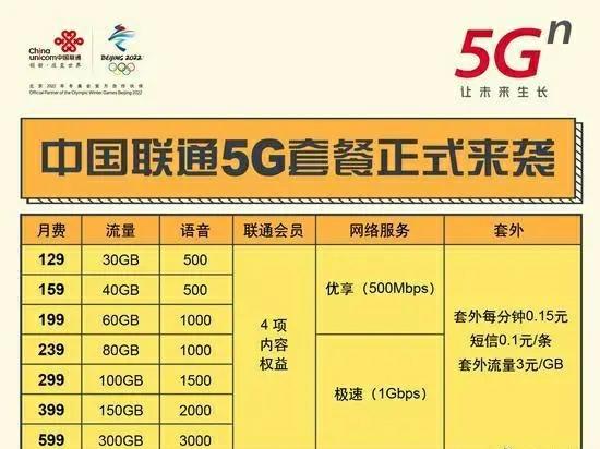 无限流量套餐被停售,三大运营商又公布5G套餐:继续限速