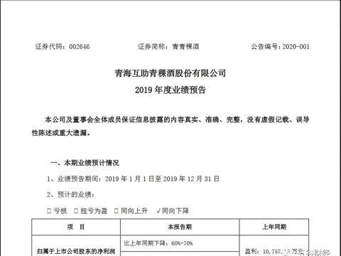青青稞酒2019年净利预降60% 中高档产品开发之后 投入却在加大