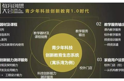 寓乐湾CEO刘斌立:人工智能赋能科创教育会出现新模式