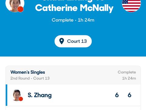 逆转基因!张帅强势挺进澳网女单32强,将决战赛会14号种子