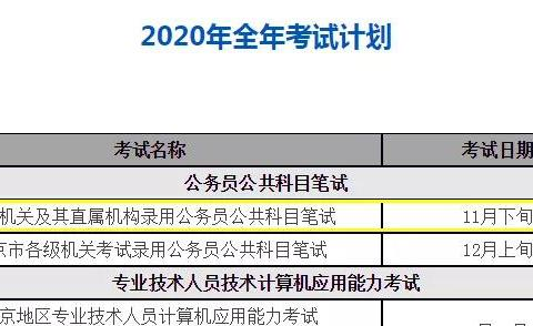 2021年国考笔试时间有消息了!预计将于今年11月下旬进行
