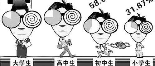 中国儿童近视率为什么这么高?答案在这里