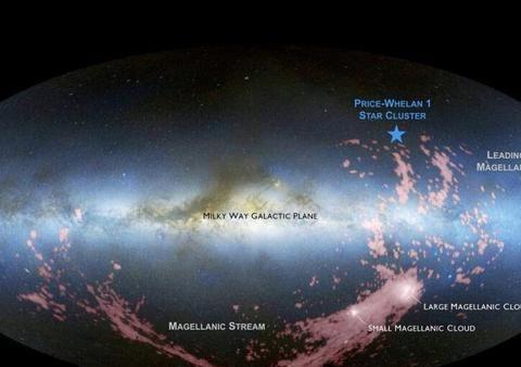 银河系中形成的更多新恒星,可能是来自于银河系外