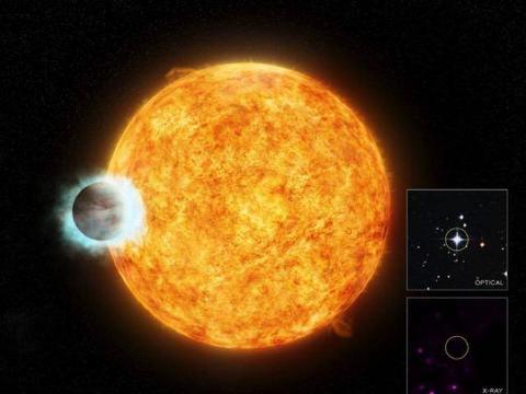 天文科普:什么是系外行星?
