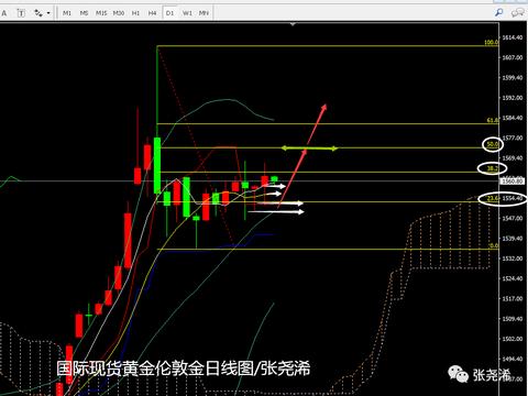 张尧浠:疫情之忧蔓延金融市场、黄金后市偏向震荡缓涨