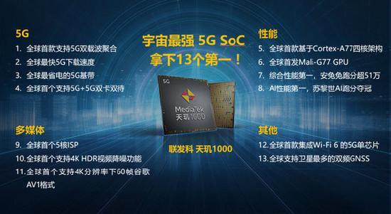华为麒麟990,联发科天玑1000,高通骁龙865,谁是最强5G芯片?