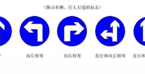 交通安全标志大全及图解