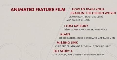 《小丑》拿到了最多的奥斯卡提名