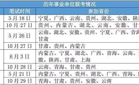 2020年全国各省公职类考试时间一览