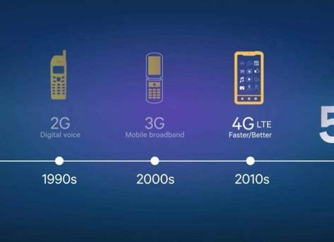 2020年来了,5G将对我们产生什么影响?5G扫盲贴