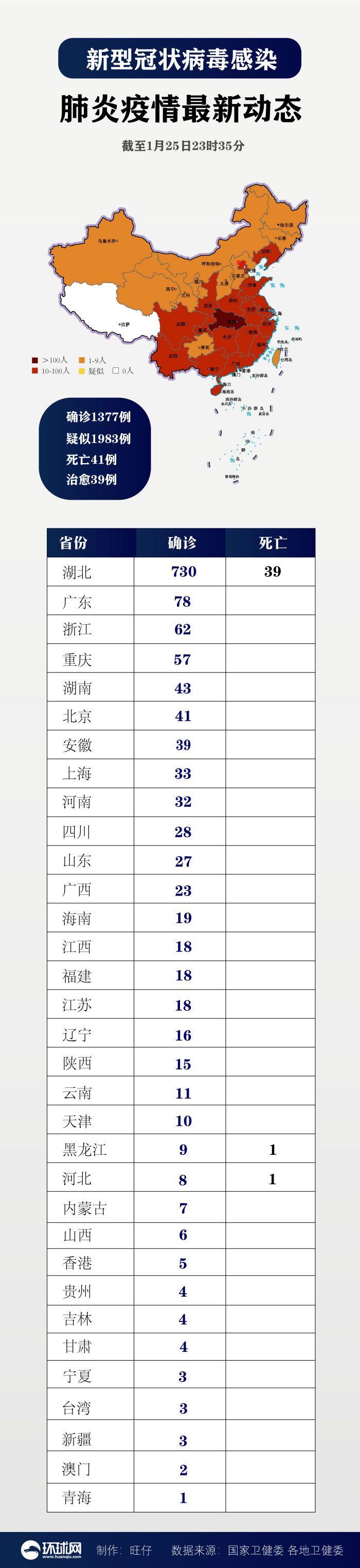 http://www.gyw007.com/nanhaixinwen/447865.html