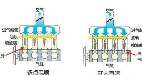 「创作开运礼」整理网友提问:长安逸动与荣威i6两车对比孰优孰