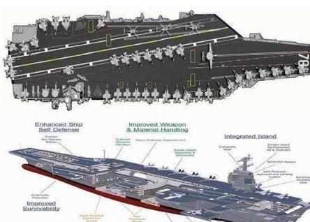 2艘核动力航母同时开工,这才是真正的海洋大国,这次不是日本