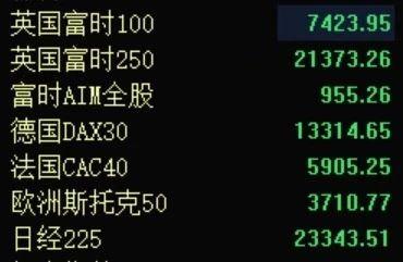 刚刚确定:A股延迟开市!影响1.6亿股民!