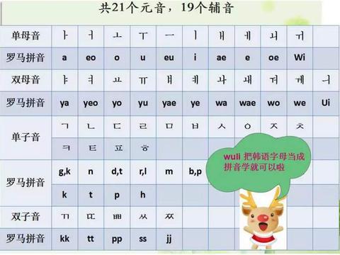 韩语入门:韩语学习词汇记忆之否定性的韩语单词