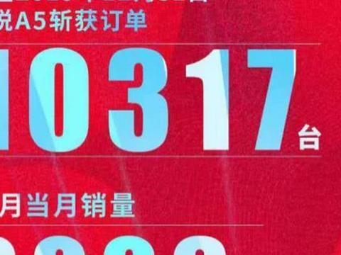 掀背式轿车销量领跑者,嘉悦A5何以破冰市场困局?