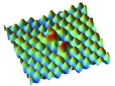 超导之谜原来如此?科学家在超导体中,直接观察到一种量子效应!