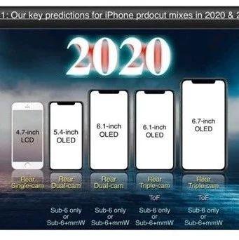 为控制成本,苹果将减少5G版iPhone的5G PA用量?