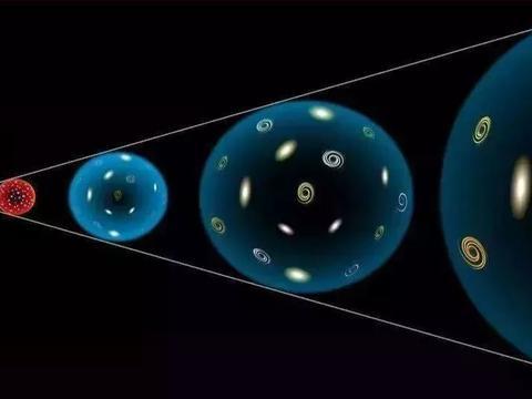 """宇宙膨胀速率的加速,为什么被归因于神秘的""""暗能量""""?"""