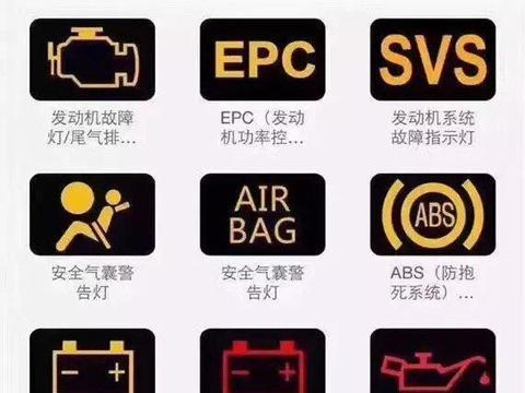 汽车图标指示大全,有需要可以收藏!