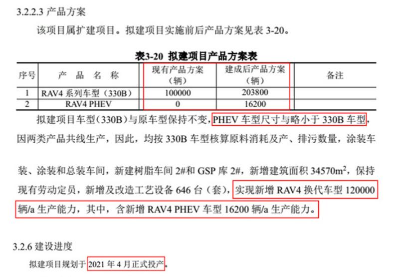 零百加速6.2秒 丰田新RAV4 荣放插混版将国产