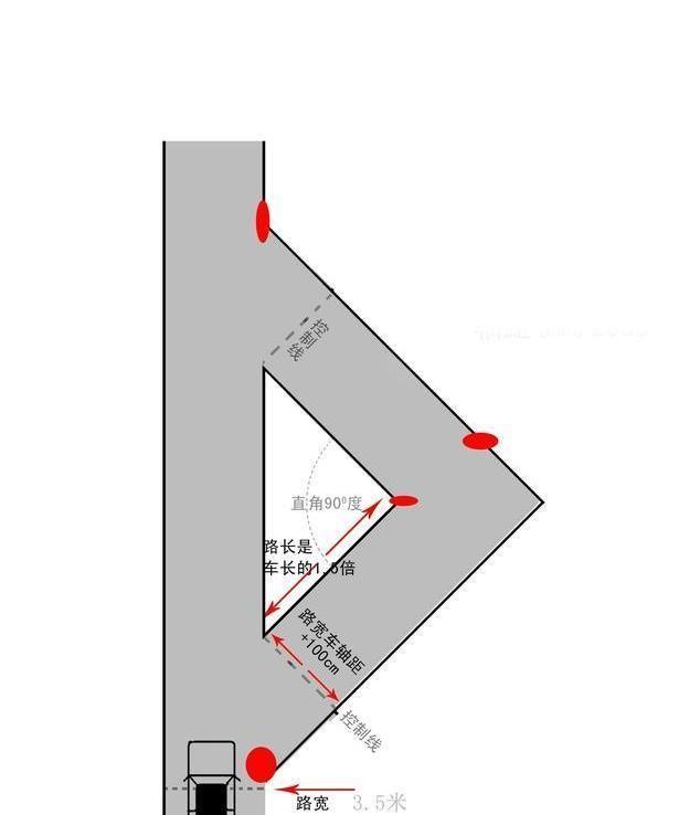 练习科目二的时候,直角转弯怎么才能不压线?打算考驾照的看看