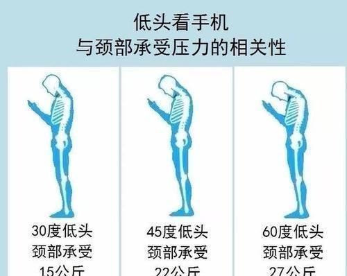 颈椎病都是腰肌劳损所致,适当放松颈部肌肉