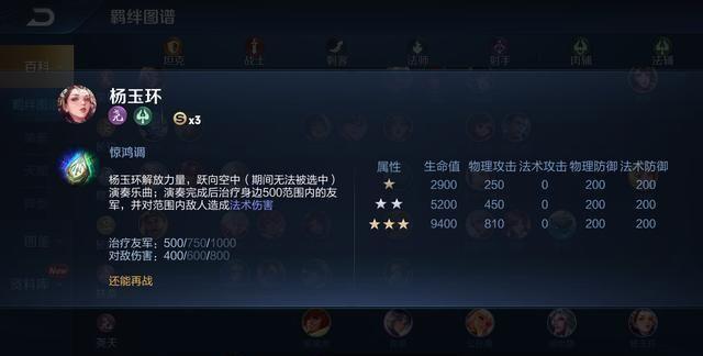 王者模拟战:2月18号更新,鲁班七号上线,杨玉环携带CP天赋来袭