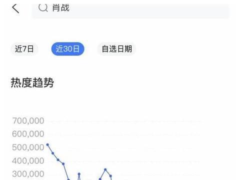 """肖战的""""画""""被中国日报网引用,这一次我服了,不愧是顶级流量"""