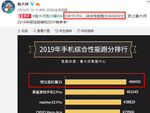 小米10 Pro跑分不敌红魔3S,美国税局起诉Facebook