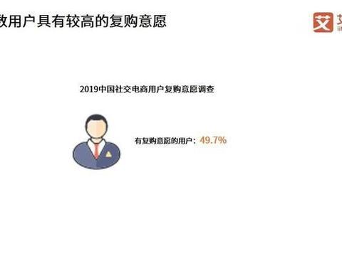 """爱奇艺推社交电商App""""斩颜"""":社交电商行业用户调查及趋势分析"""