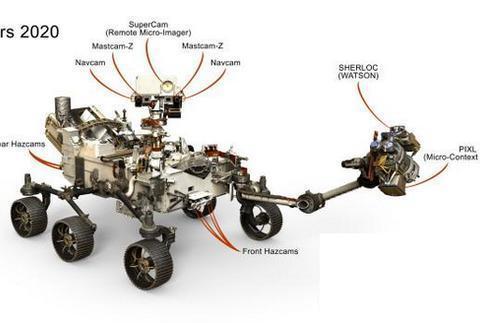火星探测器2020,携带SuperCam,支持激光和麦克风