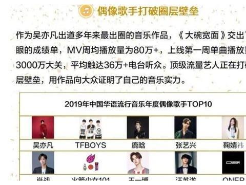 年度偶像歌手:肖战、王一博罕见上榜,蔡徐坤和李宇春落榜引争议